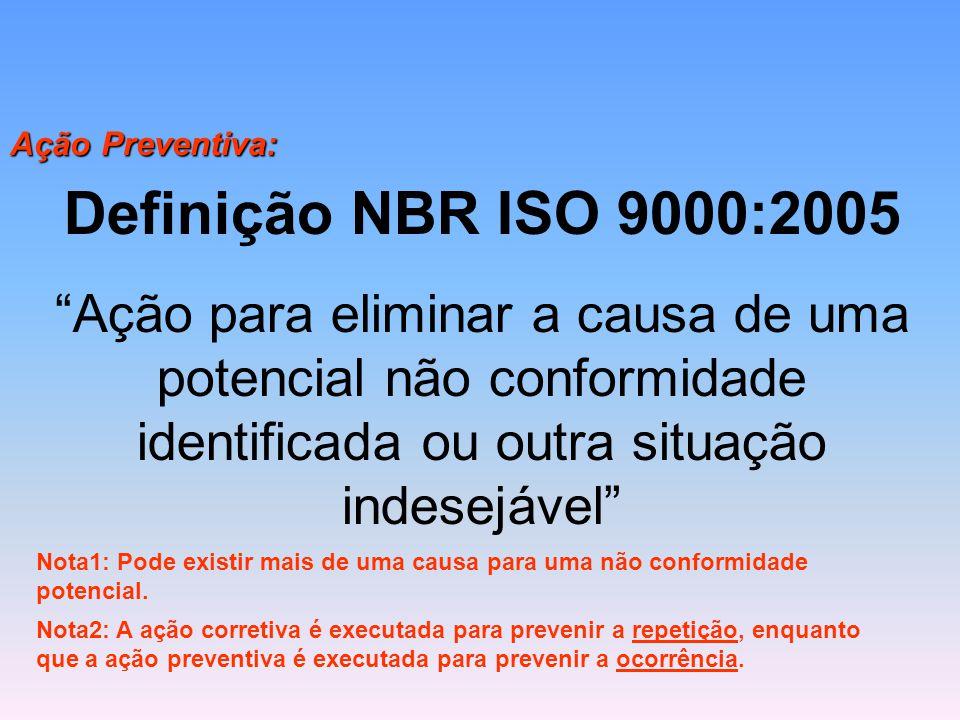 Ação Preventiva: Definição NBR ISO 9000:2005.