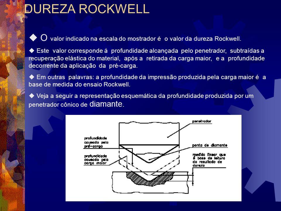 DUREZA ROCKWELL  O valor indicado na escala do mostrador é o valor da dureza Rockwell.