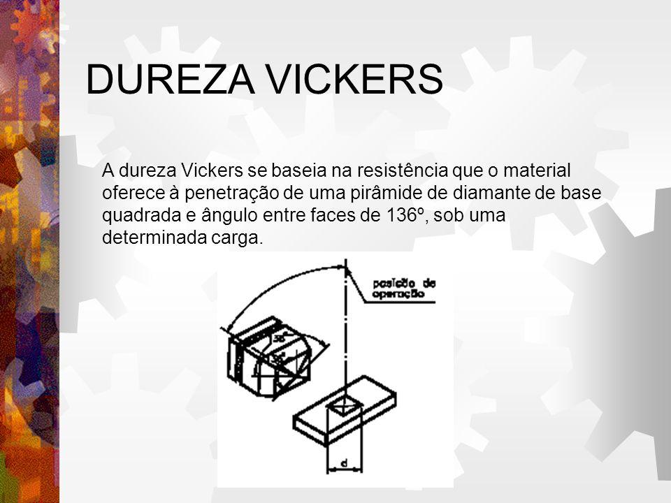 DUREZA VICKERS