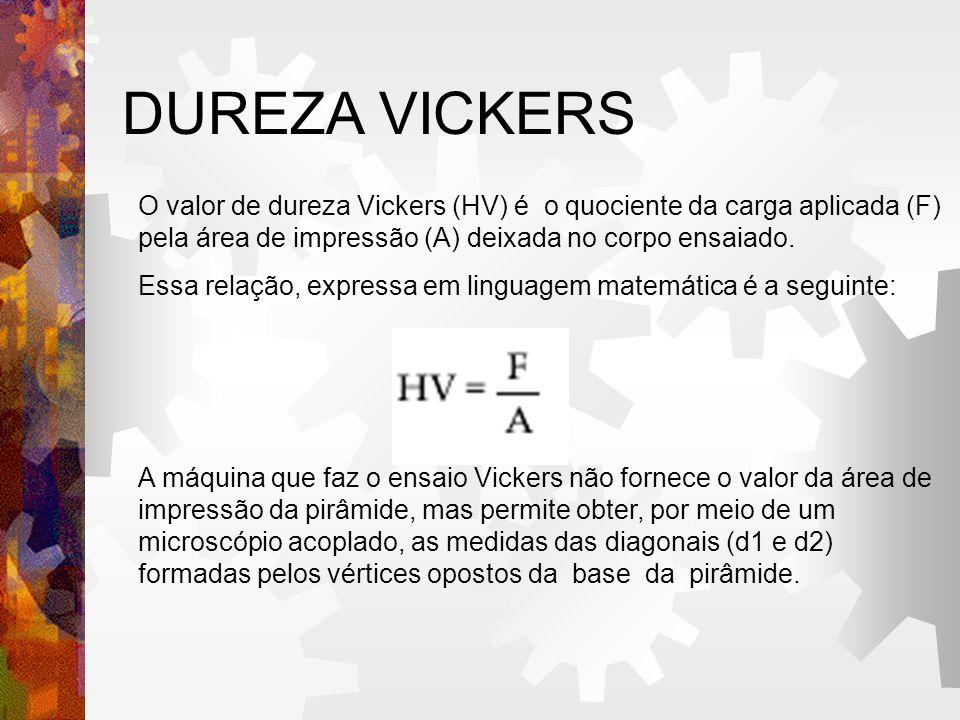 DUREZA VICKERS O valor de dureza Vickers (HV) é o quociente da carga aplicada (F) pela área de impressão (A) deixada no corpo ensaiado.