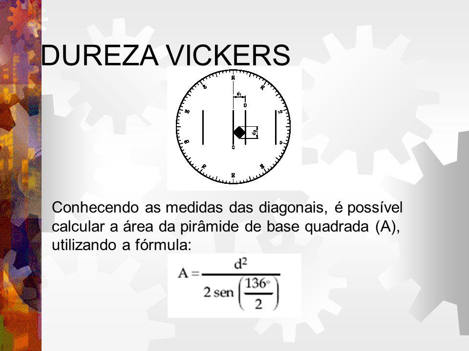 DUREZA VICKERS Conhecendo as medidas das diagonais, é possível calcular a área da pirâmide de base quadrada (A), utilizando a fórmula: