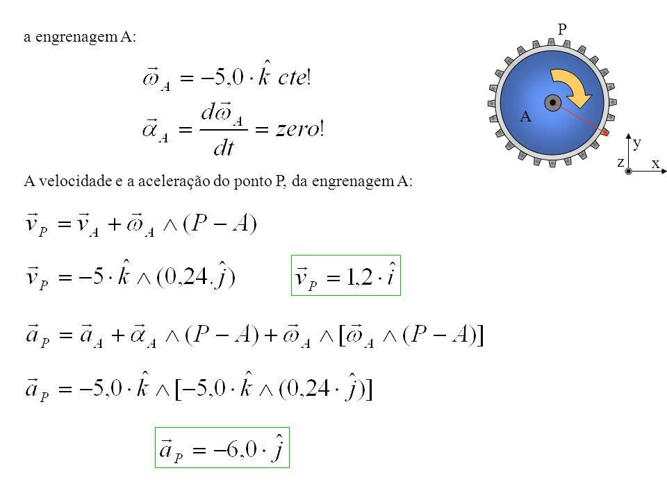 x y z A P a engrenagem A: A velocidade e a aceleração do ponto P, da engrenagem A: