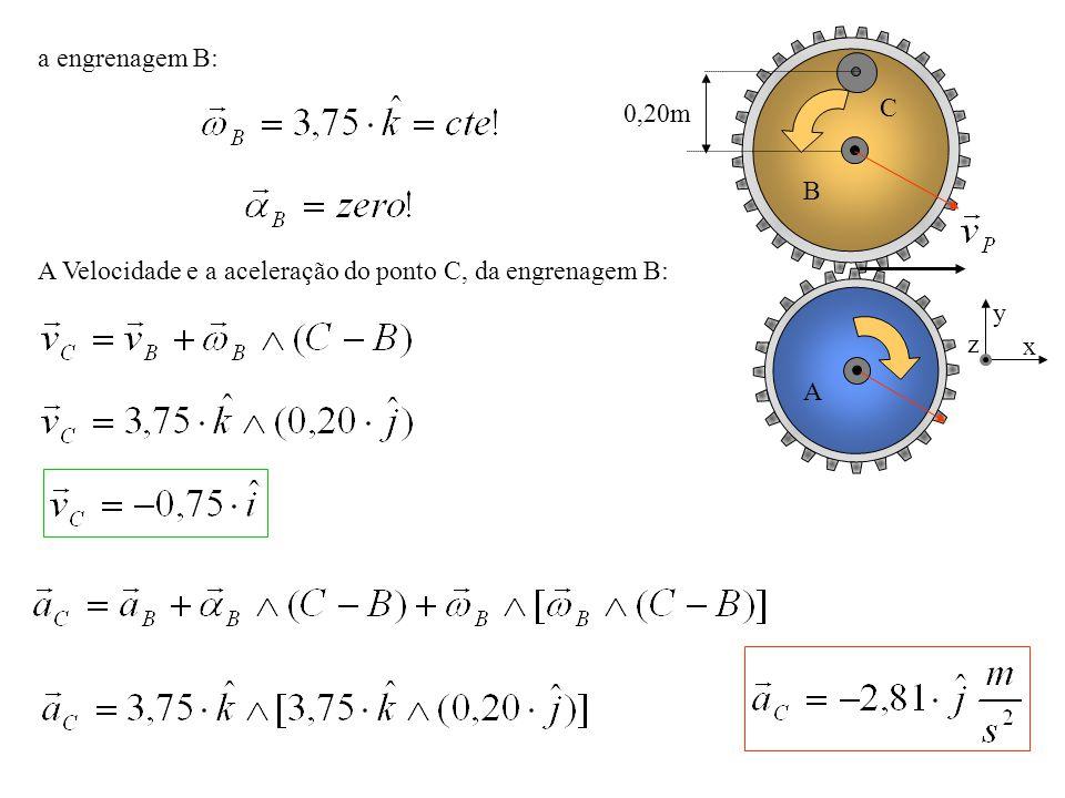 C B 0,20m A x y z a engrenagem B: A Velocidade e a aceleração do ponto C, da engrenagem B: