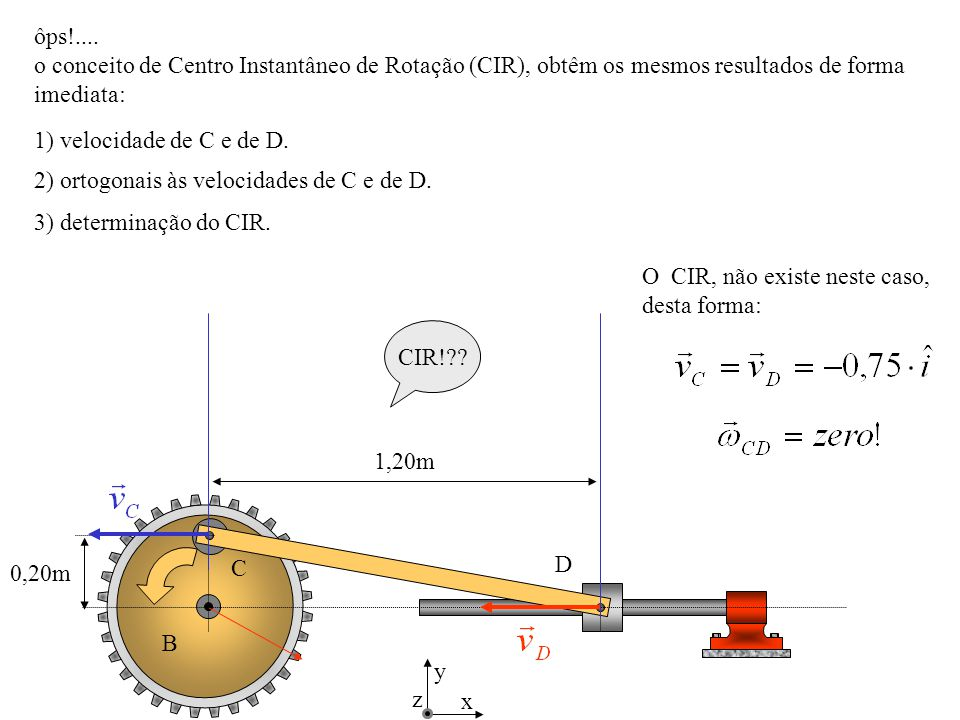 ôps!.... o conceito de Centro Instantâneo de Rotação (CIR), obtêm os mesmos resultados de forma. imediata: