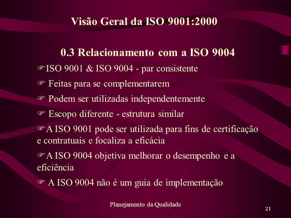 0.3 Relacionamento com a ISO 9004