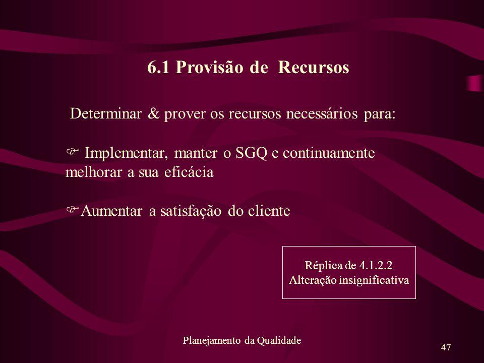Determinar & prover os recursos necessários para: