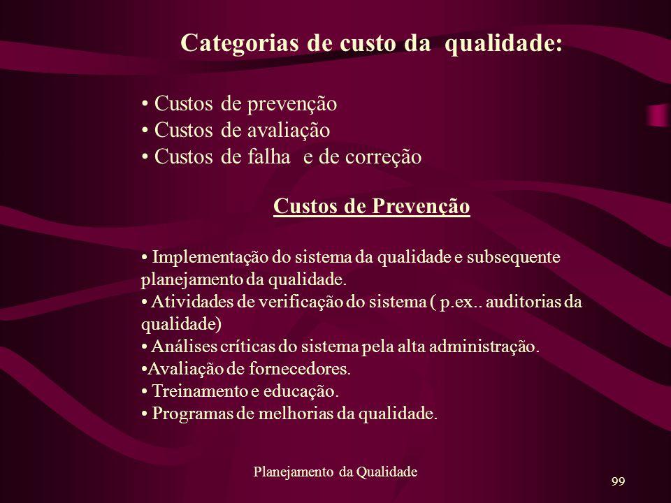 Categorias de custo da qualidade: