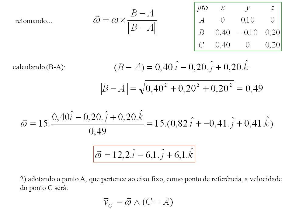 retomando... calculando (B-A): 2) adotando o ponto A, que pertence ao eixo fixo, como ponto de referência, a velocidade.