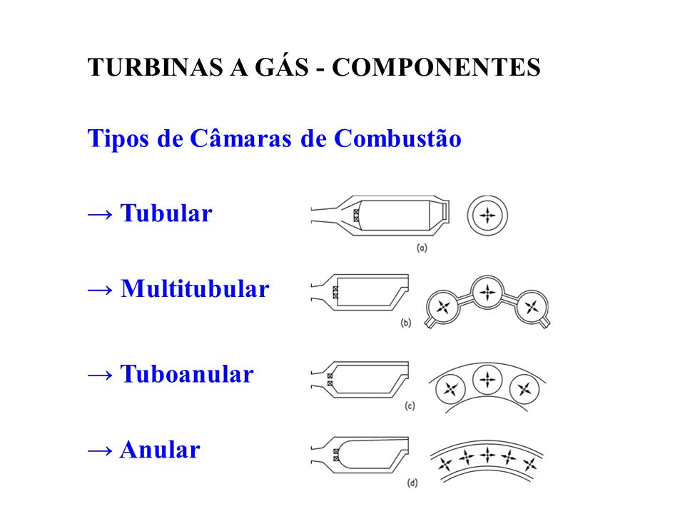 TURBINAS A GÁS - COMPONENTES