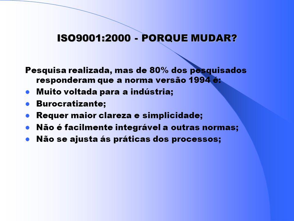 ISO9001:2000 - PORQUE MUDAR Pesquisa realizada, mas de 80% dos pesquisados responderam que a norma versão 1994 é: