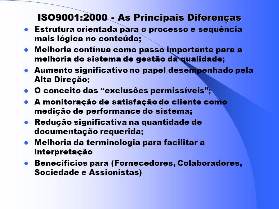 ISO9001:2000 - As Principais Diferenças