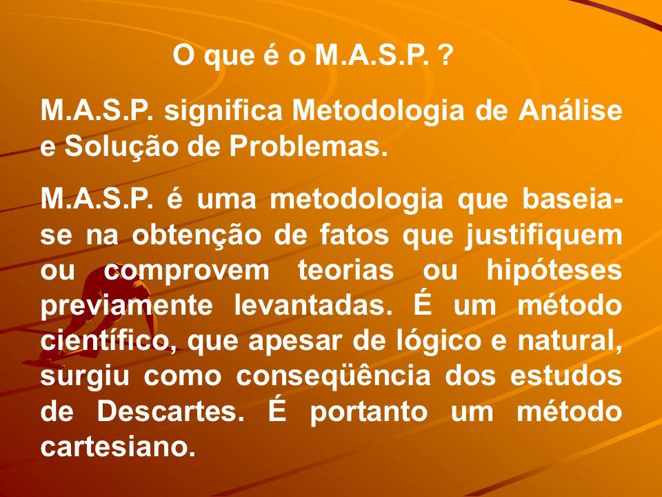 O que é o M.A.S.P. M.A.S.P. significa Metodologia de Análise e Solução de Problemas.