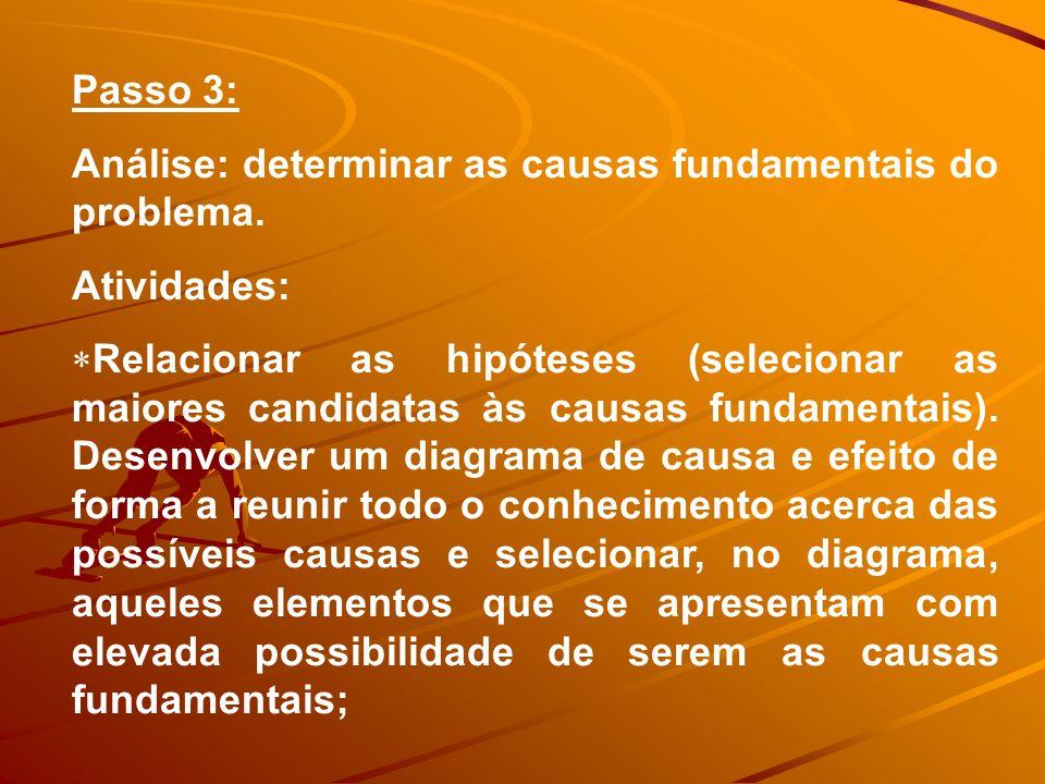 Passo 3: Análise: determinar as causas fundamentais do problema. Atividades: