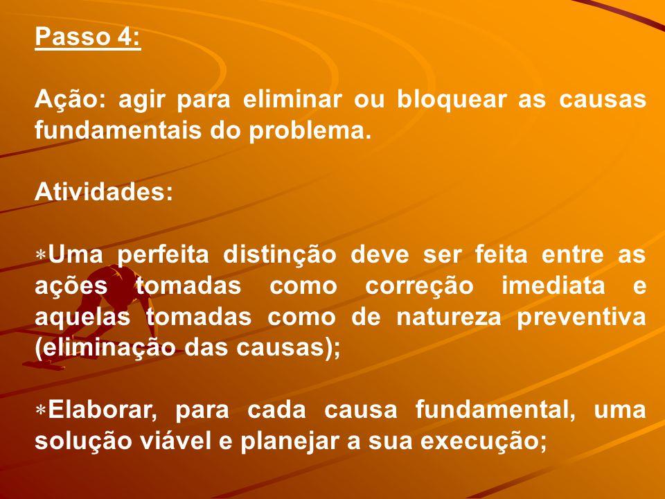 Passo 4: Ação: agir para eliminar ou bloquear as causas fundamentais do problema. Atividades: