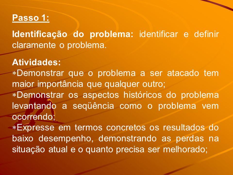 Passo 1: Identificação do problema: identificar e definir claramente o problema. Atividades: