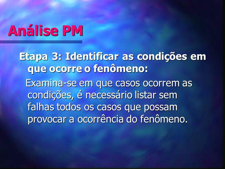 Análise PM Etapa 3: Identificar as condições em que ocorre o fenômeno: