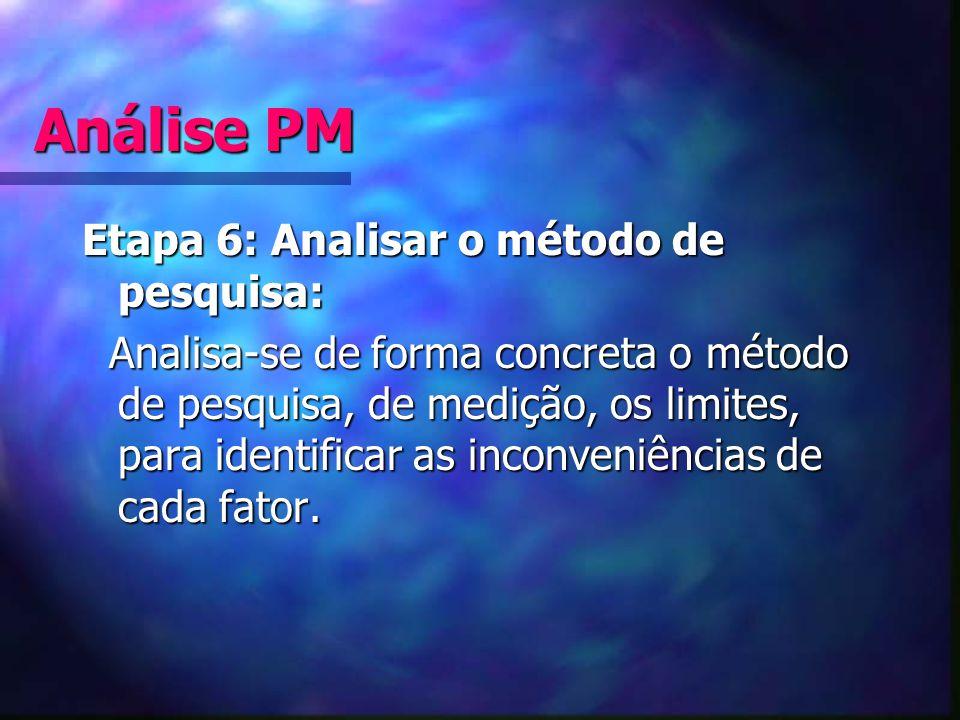 Análise PM Etapa 6: Analisar o método de pesquisa: