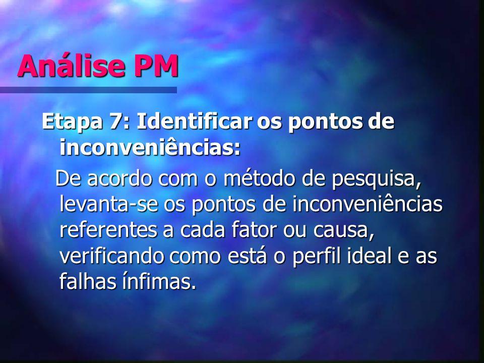 Análise PM Etapa 7: Identificar os pontos de inconveniências: