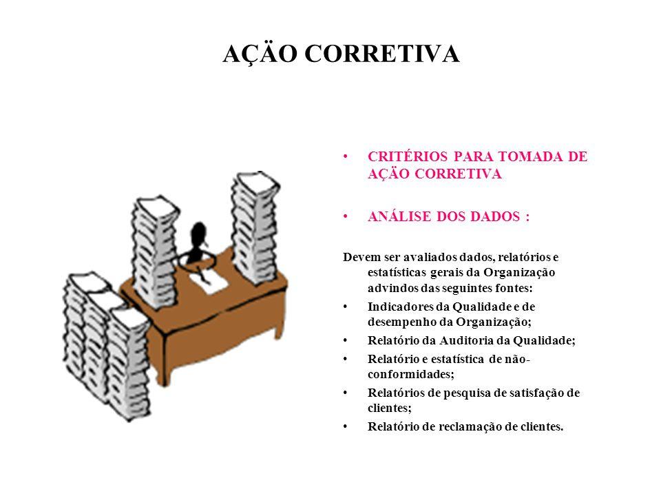 AÇÄO CORRETIVA CRITÉRIOS PARA TOMADA DE AÇÄO CORRETIVA