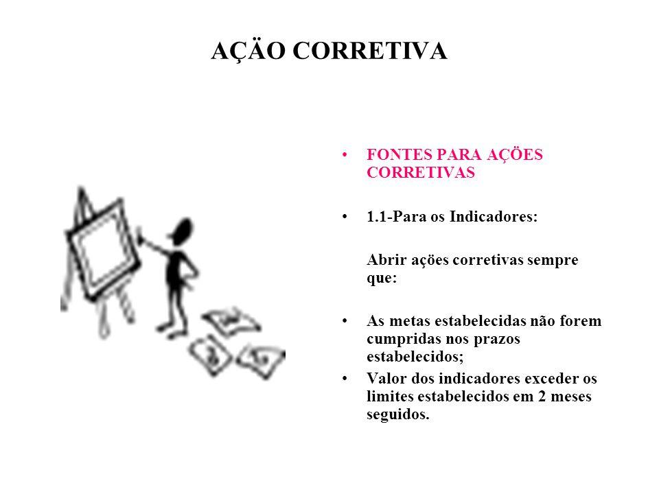 AÇÄO CORRETIVA FONTES PARA AÇÖES CORRETIVAS 1.1-Para os Indicadores: