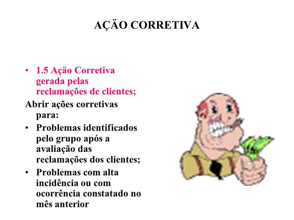 AÇÄO CORRETIVA 1.5 Açäo Corretiva gerada pelas reclamações de clientes; Abrir ações corretivas para: