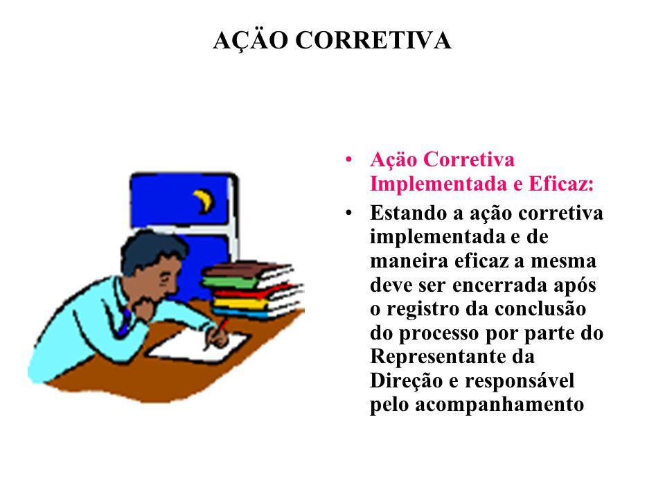 AÇÄO CORRETIVA Açäo Corretiva Implementada e Eficaz: