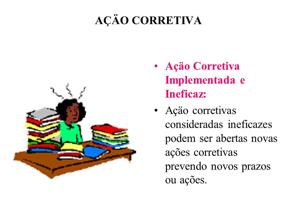 AÇÄO CORRETIVA Açäo Corretiva Implementada e Ineficaz: