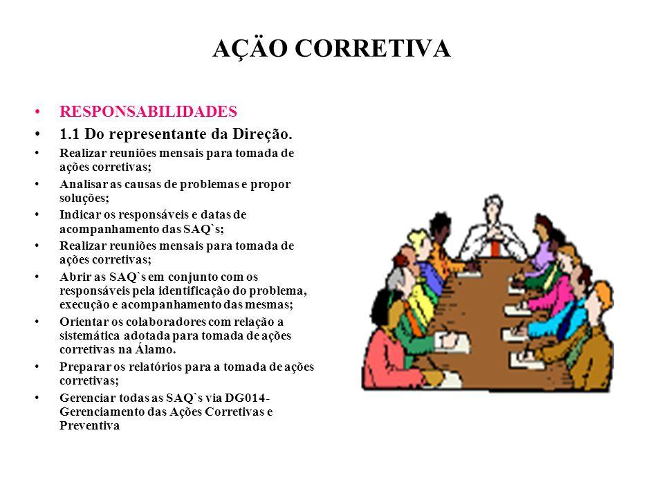 AÇÄO CORRETIVA RESPONSABILIDADES 1.1 Do representante da Direção.