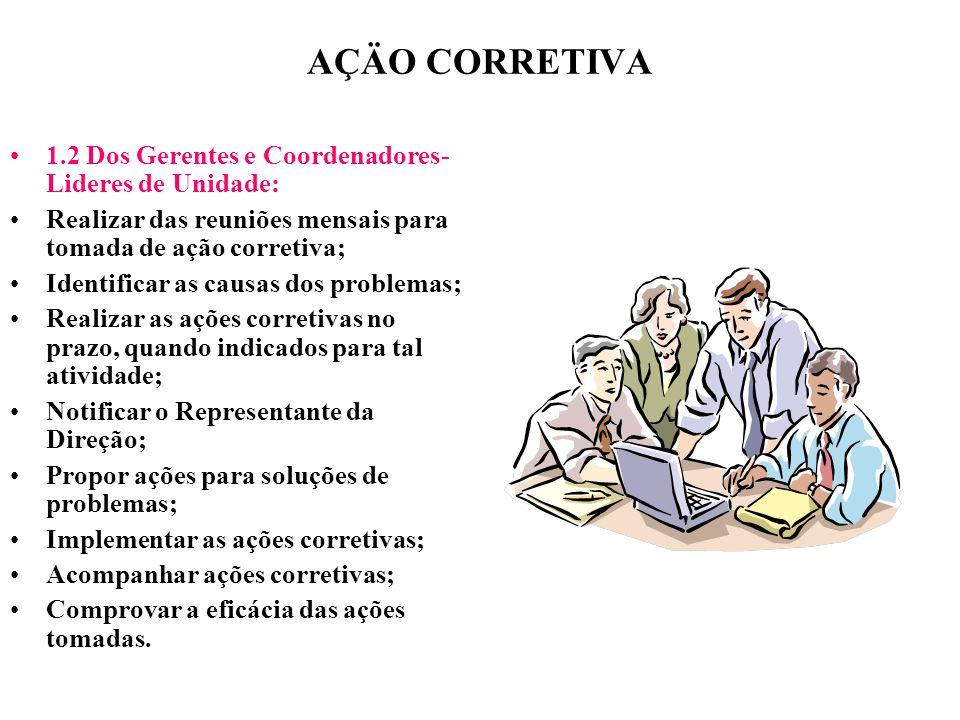 AÇÄO CORRETIVA 1.2 Dos Gerentes e Coordenadores-Lideres de Unidade:
