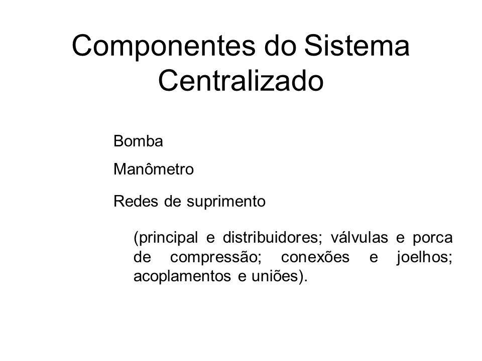 Componentes do Sistema Centralizado