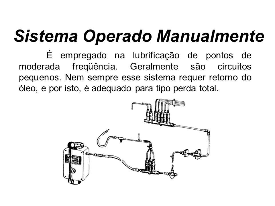 Sistema Operado Manualmente
