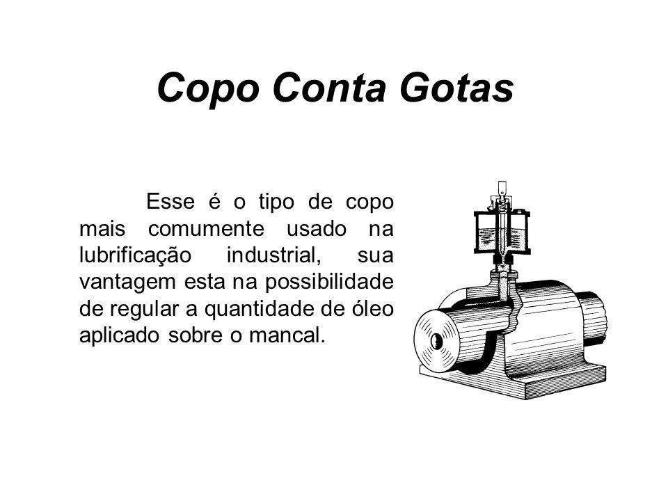Copo Conta Gotas