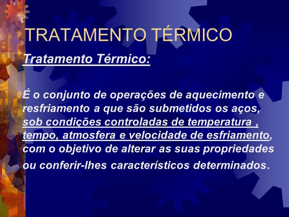 TRATAMENTO TÉRMICO Tratamento Térmico: