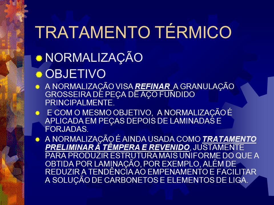 TRATAMENTO TÉRMICO NORMALIZAÇÃO OBJETIVO