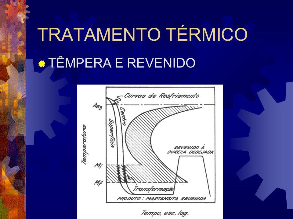 TRATAMENTO TÉRMICO TÊMPERA E REVENIDO