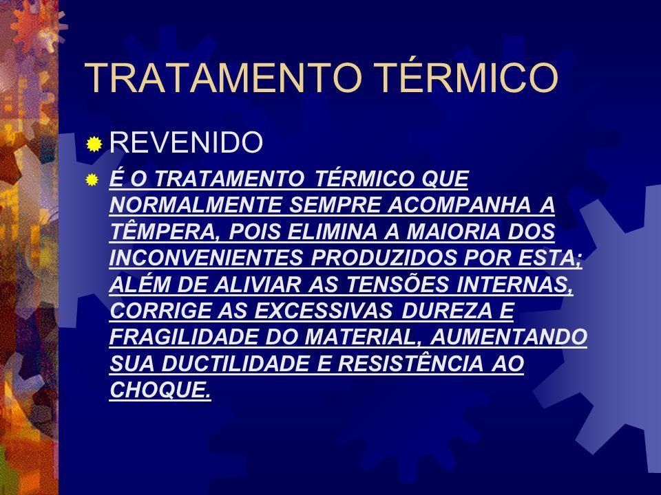 TRATAMENTO TÉRMICO REVENIDO
