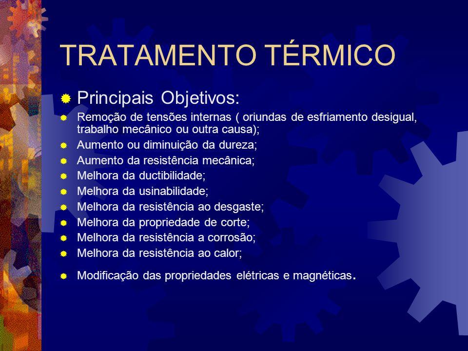 TRATAMENTO TÉRMICO Principais Objetivos: