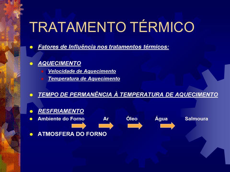 TRATAMENTO TÉRMICO Fatores de Influência nos tratamentos térmicos: