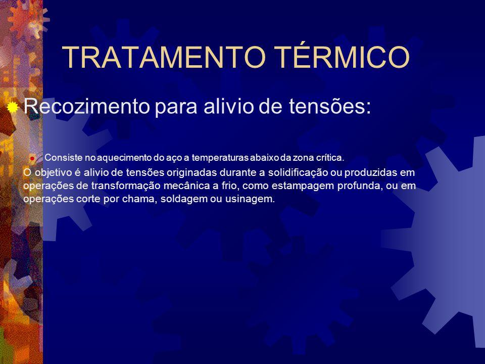 TRATAMENTO TÉRMICO Recozimento para alivio de tensões: