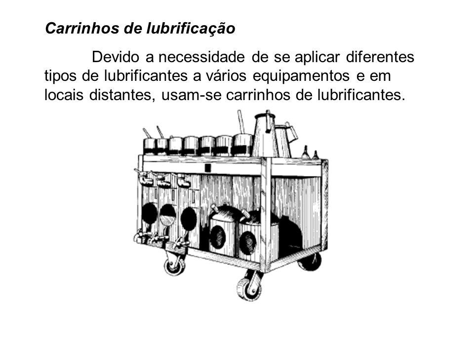 Carrinhos de lubrificação