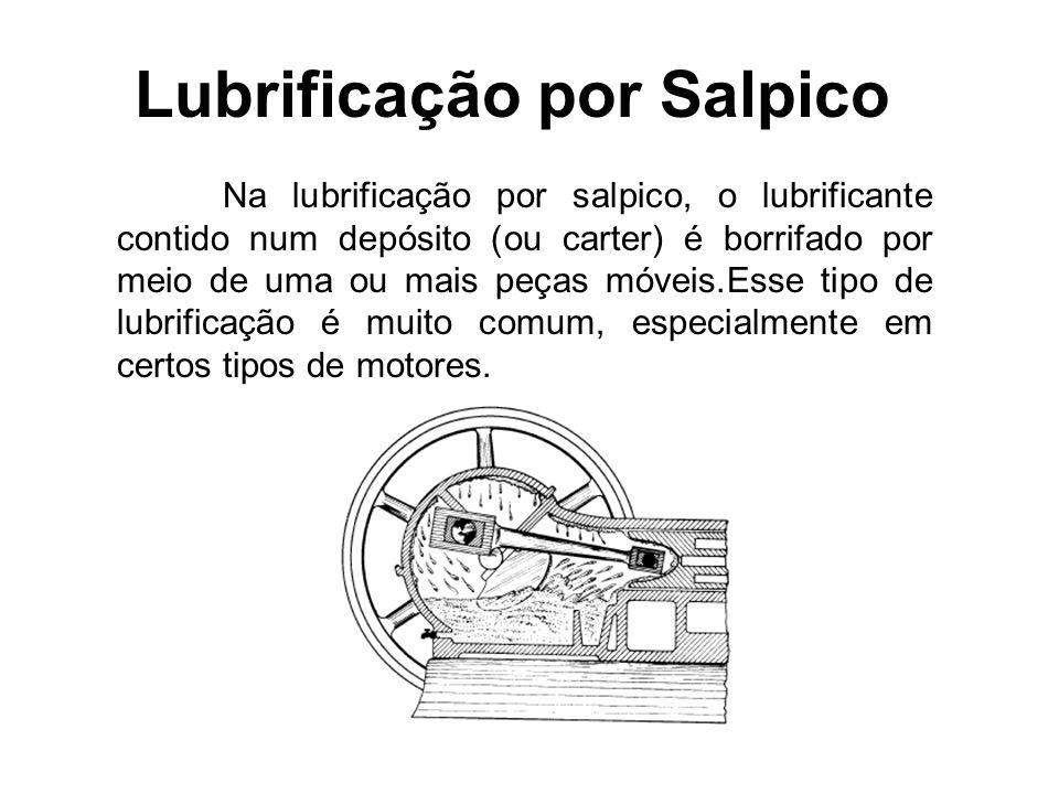 Lubrificação por Salpico