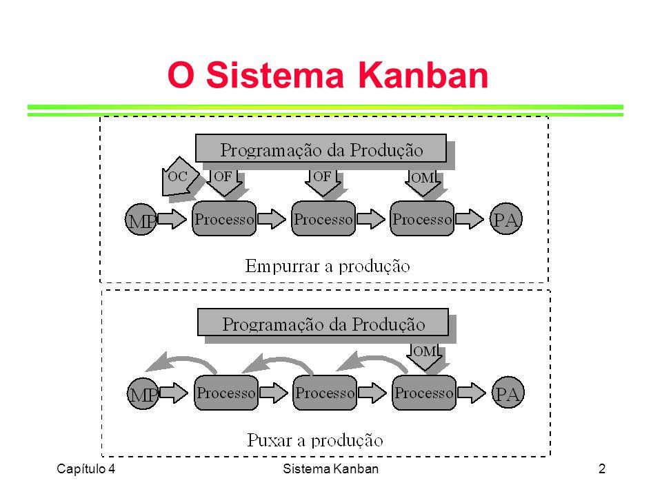 O Sistema Kanban Capítulo 4 Sistema Kanban