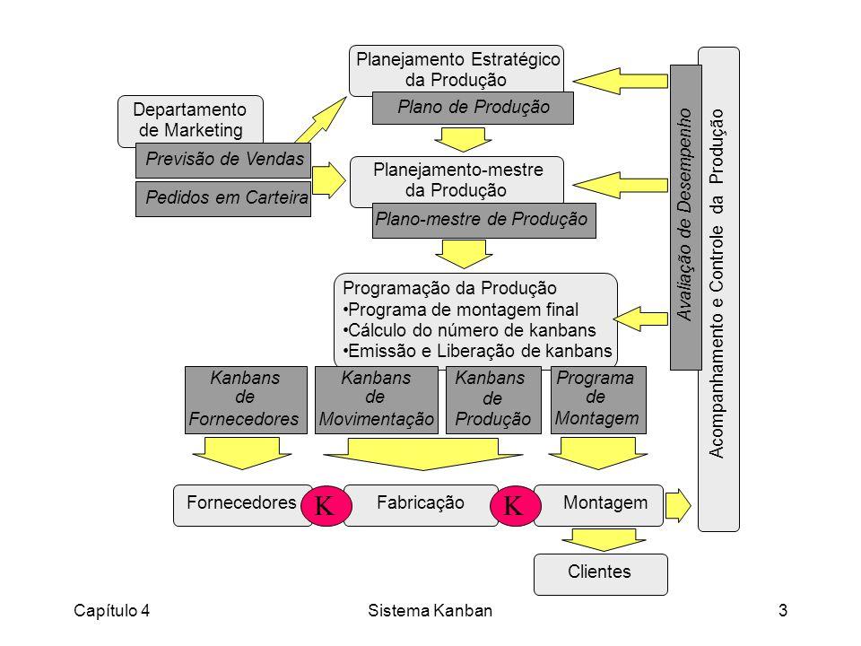 K Planejamento Estratégico da Produção Plano de Produção