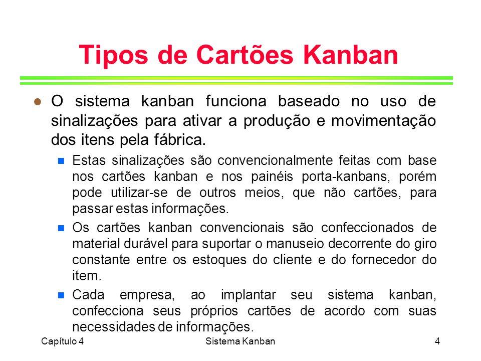 Tipos de Cartões Kanban