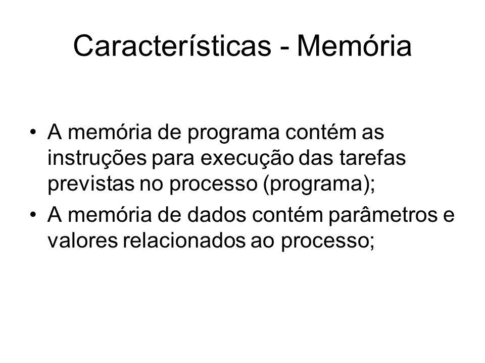 Características - Memória