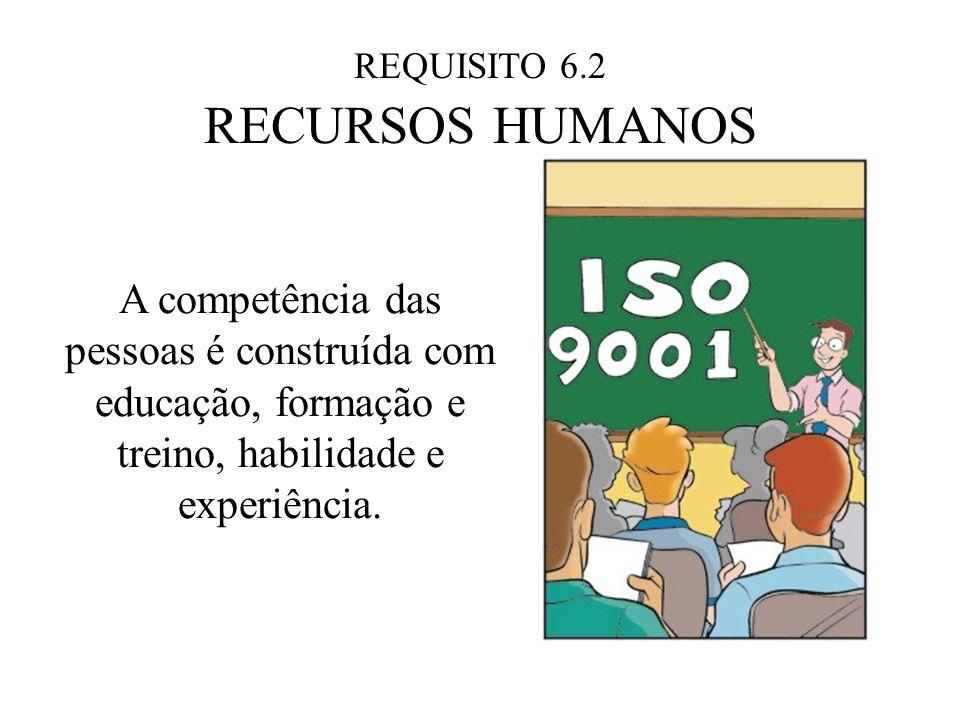 REQUISITO 6.2 RECURSOS HUMANOS.