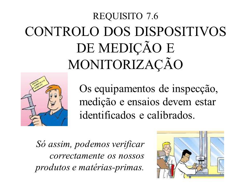 CONTROLO DOS DISPOSITIVOS DE MEDIÇÃO E MONITORIZAÇÃO
