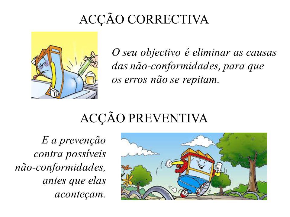 ACÇÃO CORRECTIVA ACÇÃO PREVENTIVA O seu objectivo é eliminar as causas