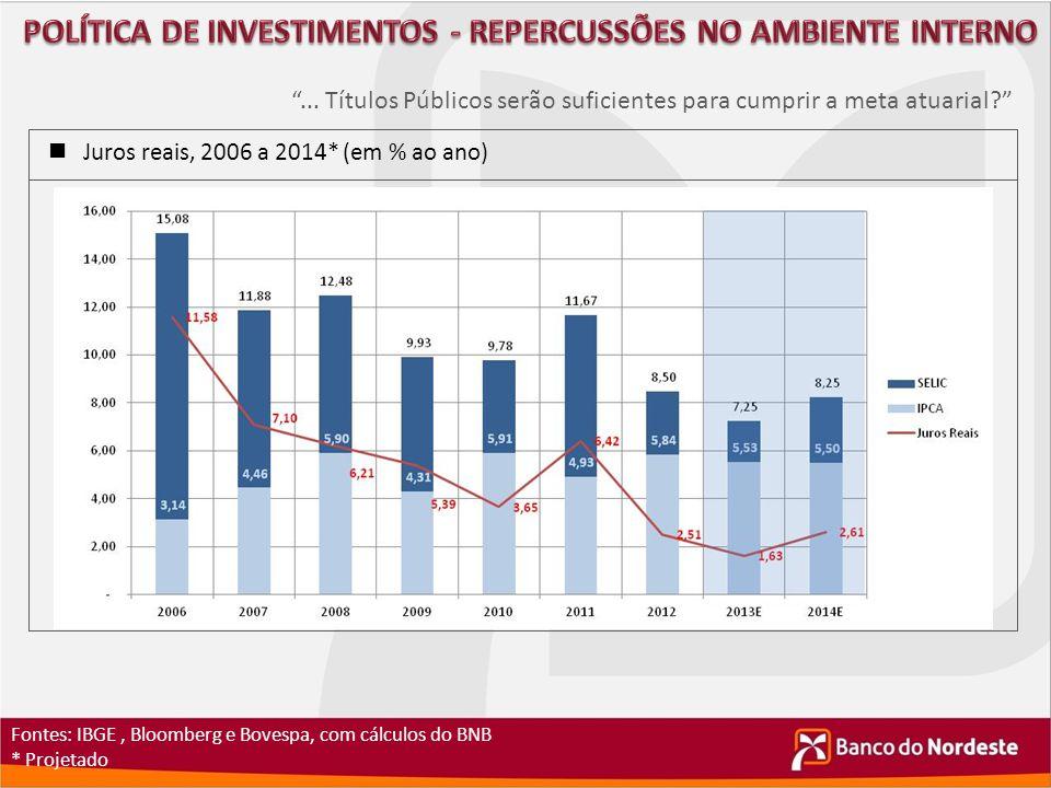 POLÍTICA DE INVESTIMENTOS - REPERCUSSÕES NO AMBIENTE INTERNO