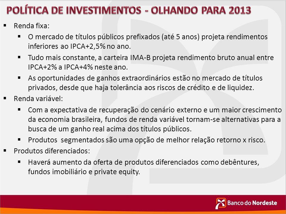 POLÍTICA DE INVESTIMENTOS - OLHANDO PARA 2013